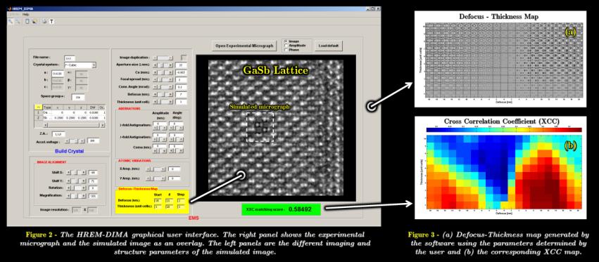HREM-DIMA iterative digital image matching analysis